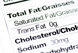 Trans Fat Is Banned!